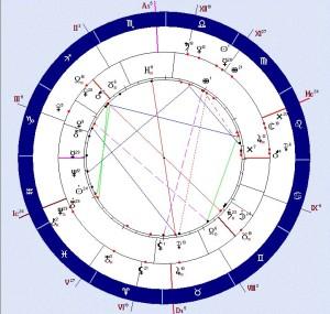 Гороскоп Института Астрологии_Конференция