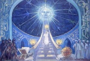 Хорарная астрология. Вопрос. Ответ.
