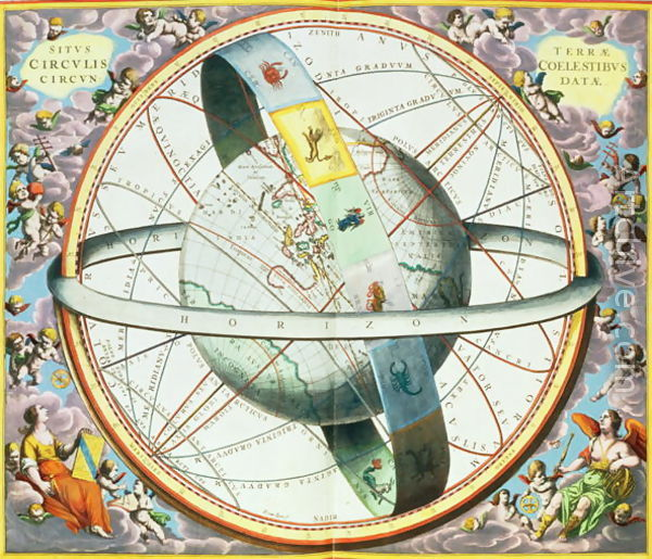 Астрология. Проекция гороскопа на плоскость экватора