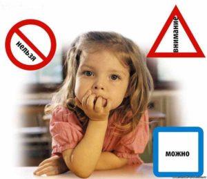 Уран и несчастные случаи. Предотвращение несчастных случаев.