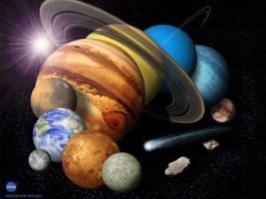 Синодические циклы планет. Жребии, как фазы циклов.
