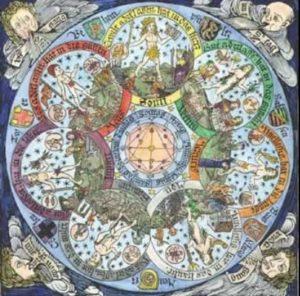 Криворучко П.А. Природа символизма. Разночтения в астрологии.