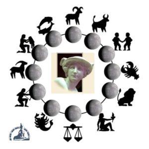 Говард Саспортас. Меркурий в гороскопе. Интерпретация. Часть 3