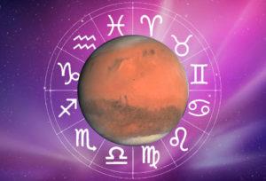 Говард Саспортас. Марс – знаки, дома, аспекты.